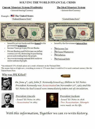 us note, kennedy, lincoln, jackson