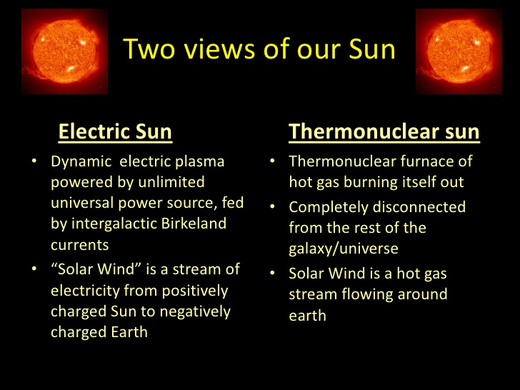 plasma-the-4th-state-of-matter-26-728